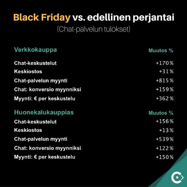 black-friday-vs-last-friday